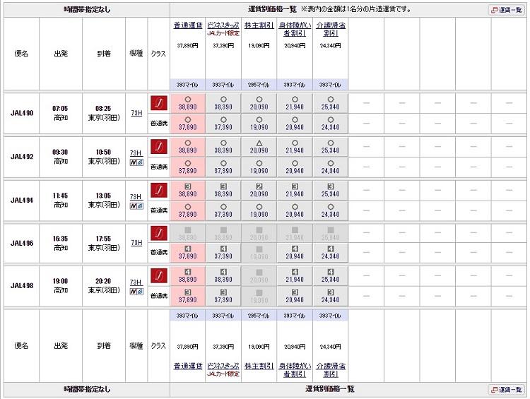 JAL運賃表