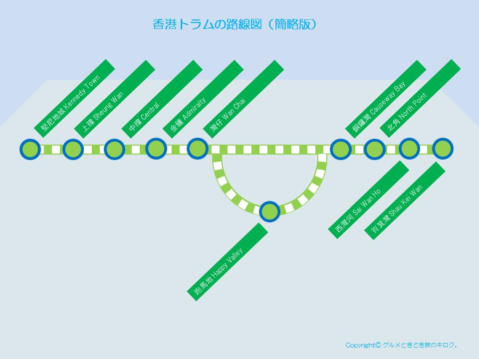 香港トラム路線図(簡略)