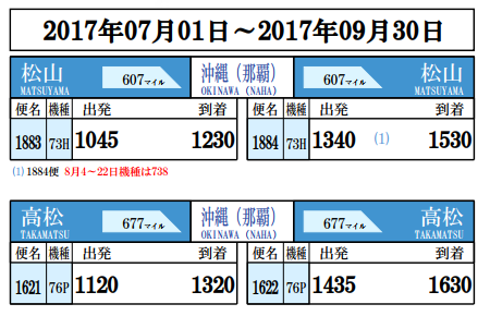 ANA時刻表(高松&松山~那覇)
