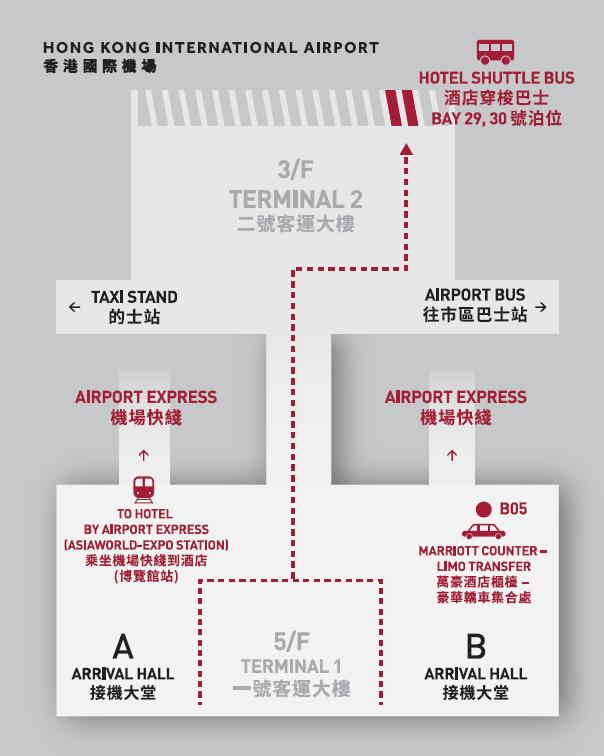 シャトルバス乗り場案内図@香港国際空港